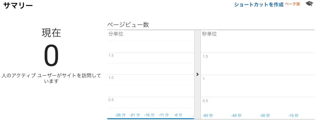 Google Analyticsのフィルタ機能がうまくいった!